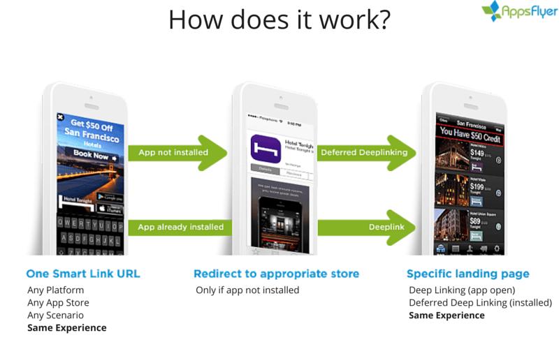 Deferred Deep Linking with AppsFlyer's OneLink