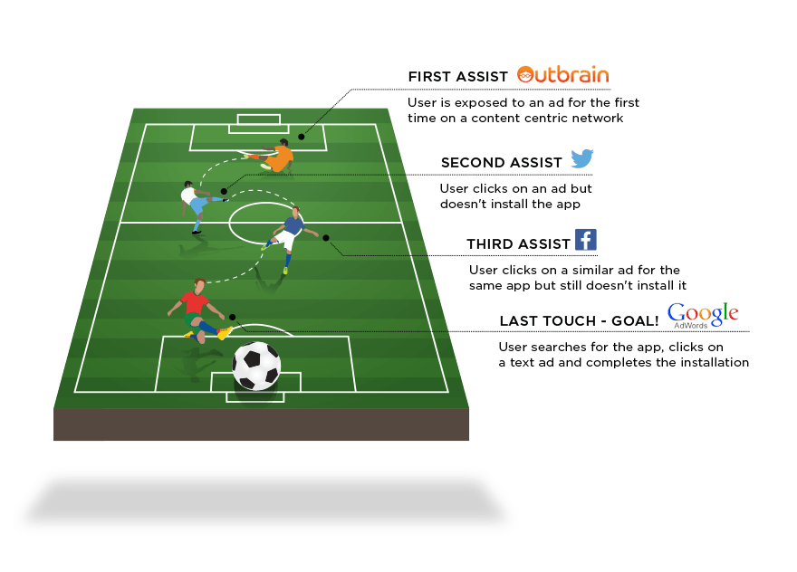 soccerimagetravel