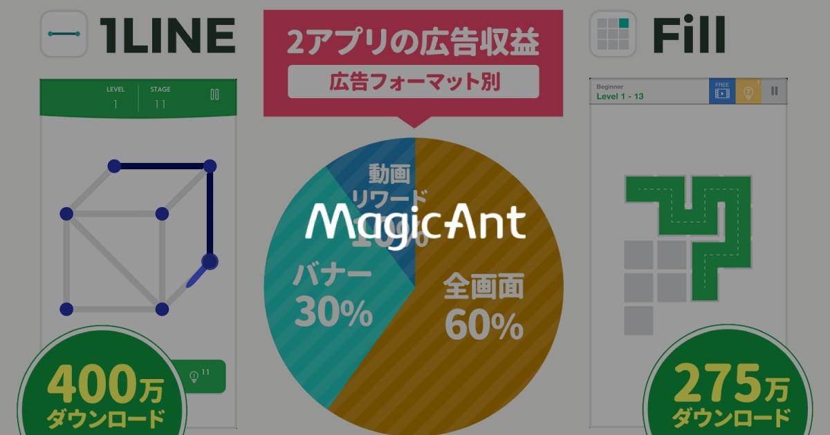 Magic Ant AppsFlyer Customer OG
