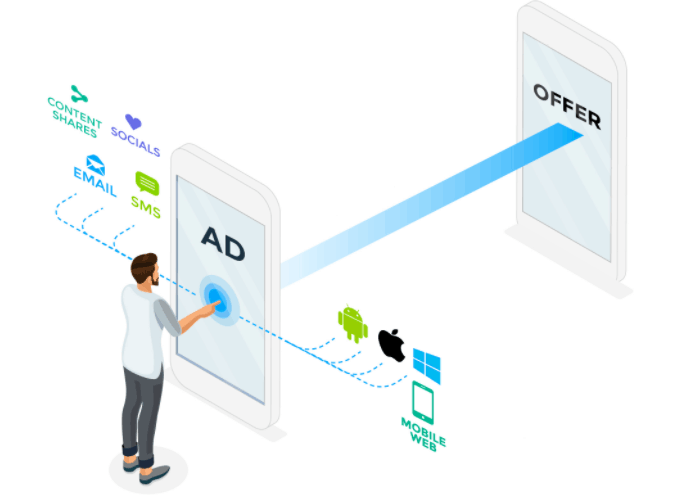 Use attribution data to enhance your UX with deep linking