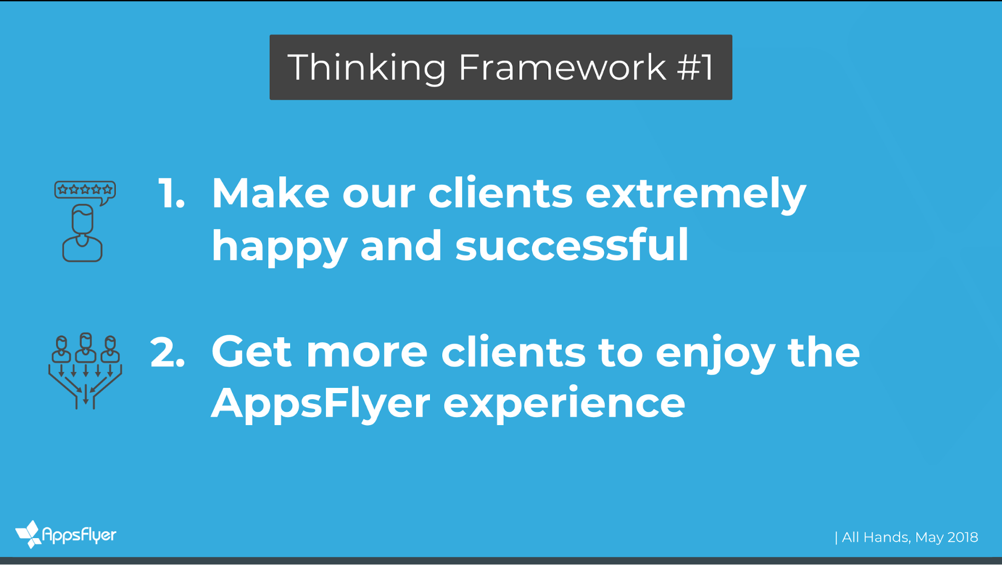AppsFlyer thinking framework