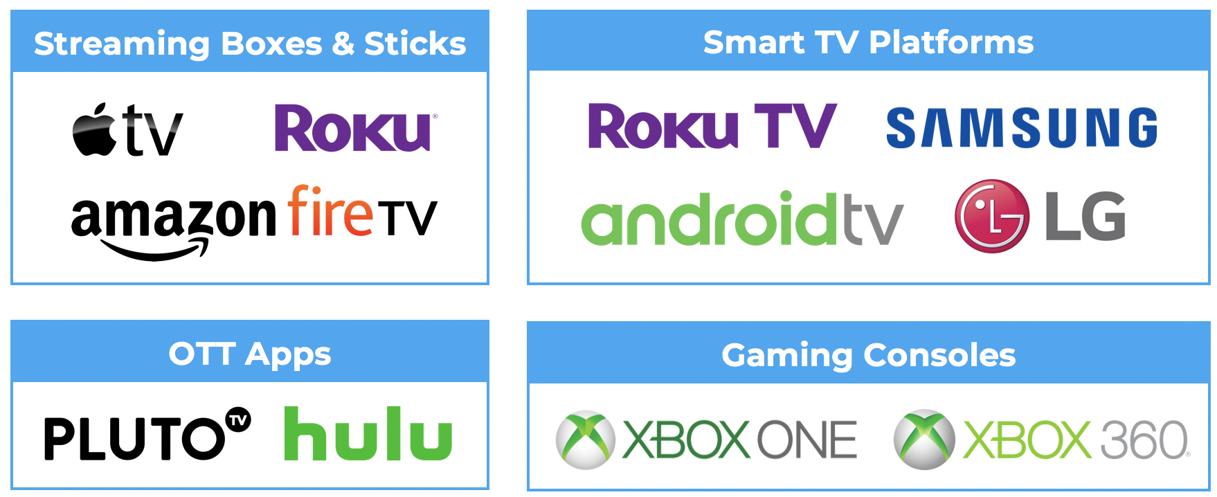 OTT platforms integrated with AppsFlyer