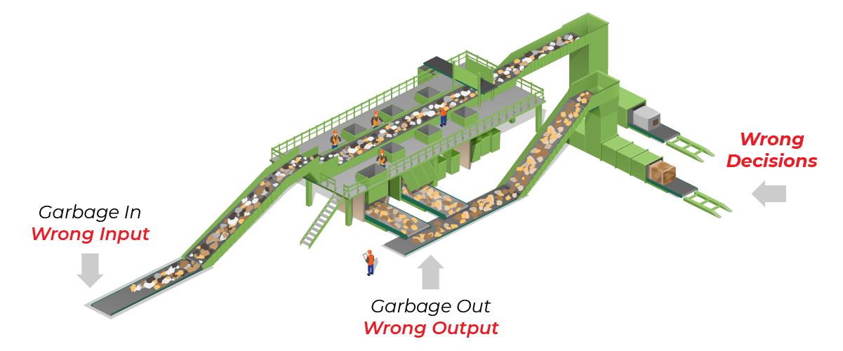 Data accuracy illustration