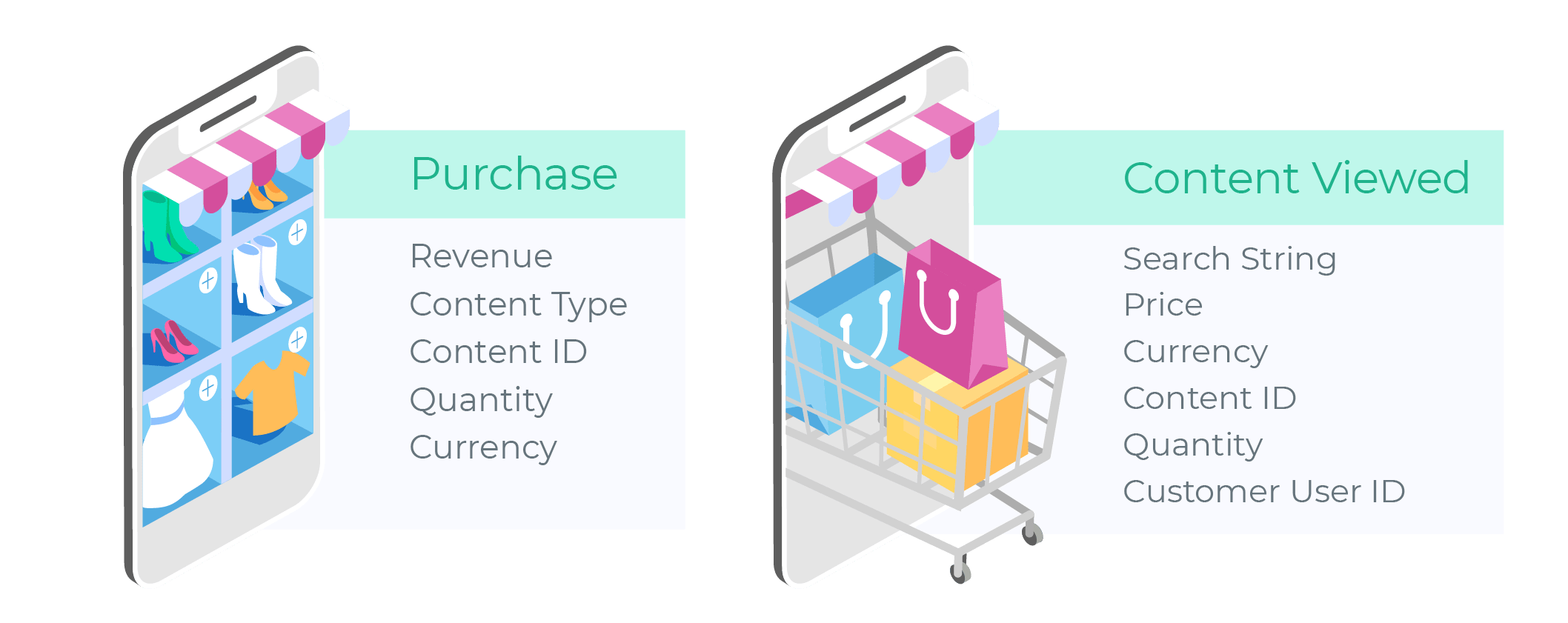 shopping apps - standard in-app events versus rich in-app events