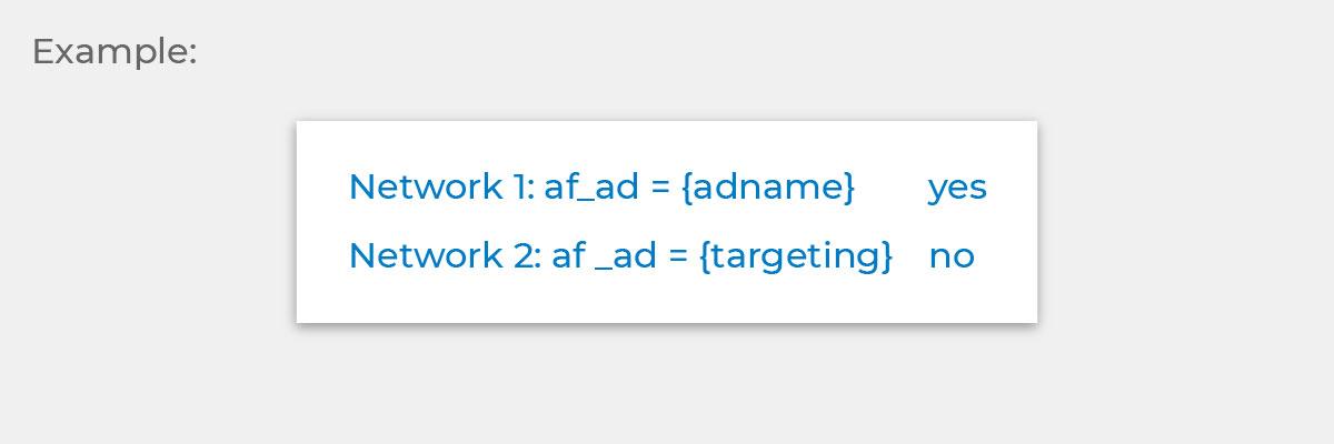 data standardization ad networks