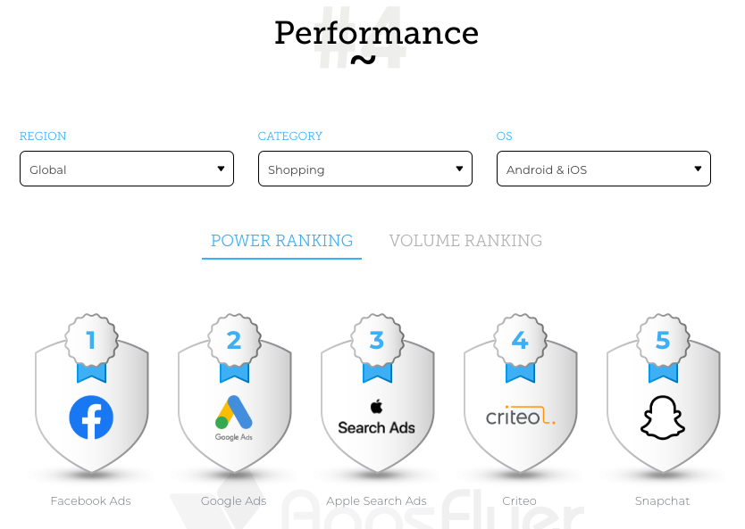 Indice de performance AppsFlyer pour les applications de shopping