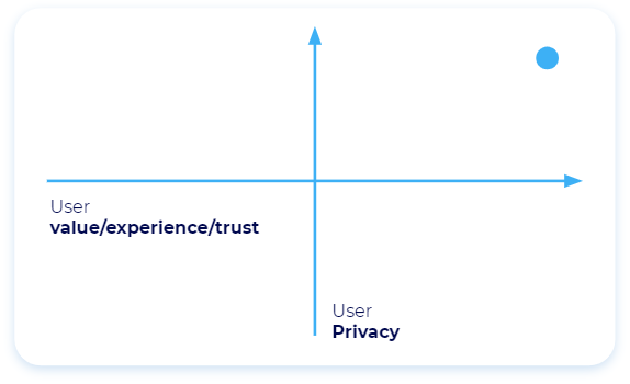 User experience and privacy - Apple iOS 14 update