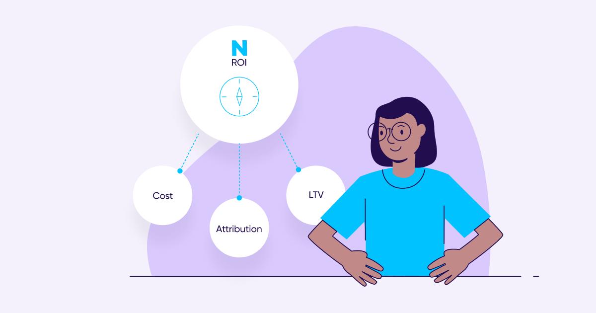 attribution cost aggregation roi - OG