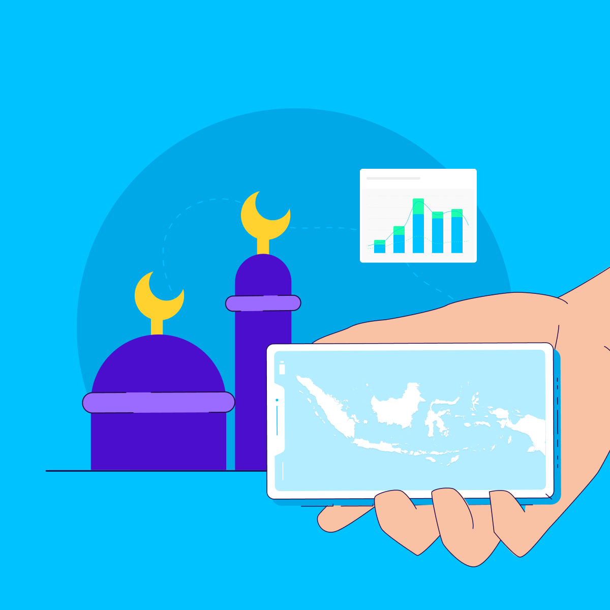 indonesia post ramadan mobile insights