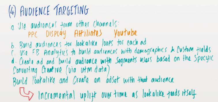 Facebook audience building - audience targeting