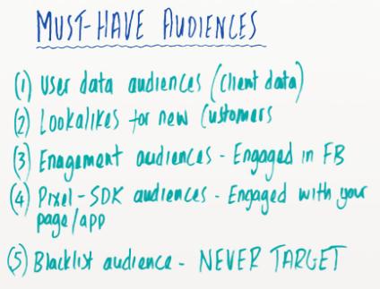Facebook audience building