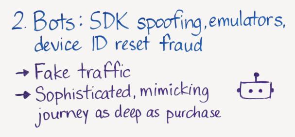 ad fraud bots and fake traffic