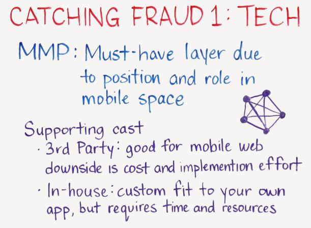catching ad fraud