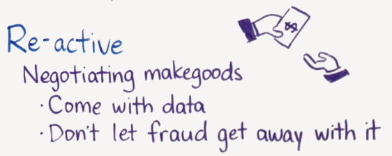 re-active approach to ad fraud