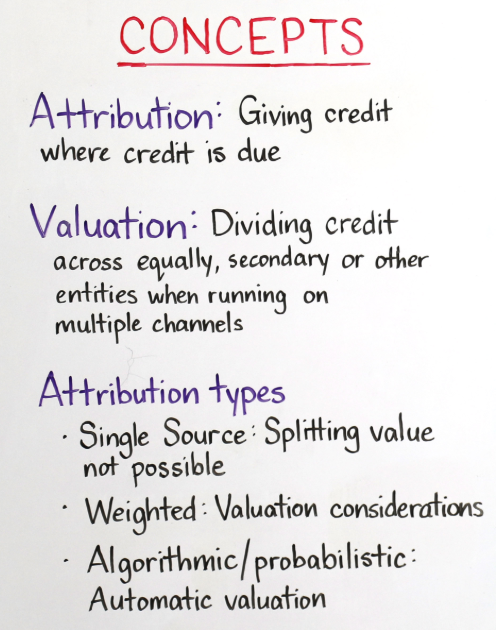 mobile attribution basic concepts