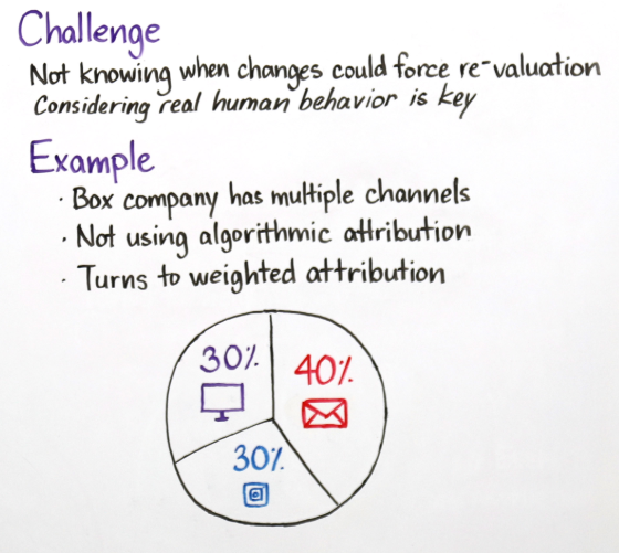 challenges of multi touch attribution