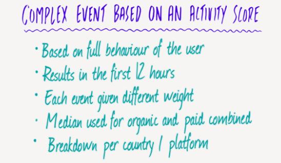 complex event optimization based on activity score