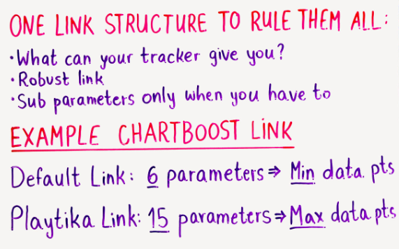 OneLink structure to rule them all (whiteboard)