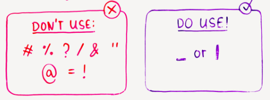 do's and don'ts (whiteboard)