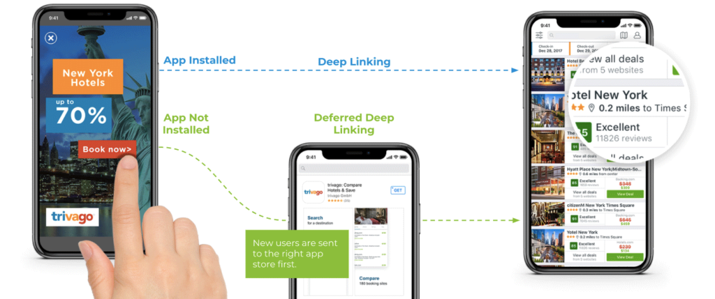 deferred deep linking in action
