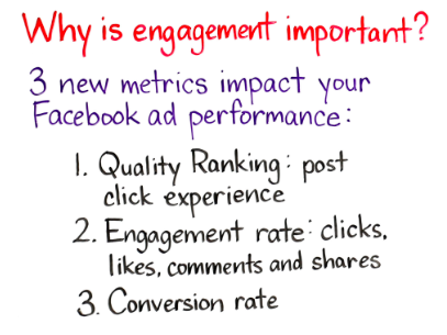 why is ad engagement important