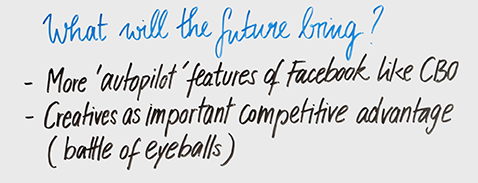 future predictions on fb gaming ad monetization