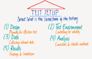 marketing testing - setup