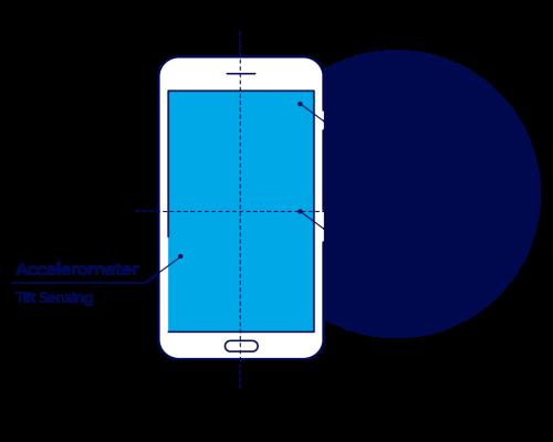 device sensors - mobile ad fraud