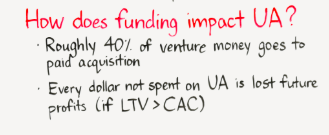 mobile funding for UA