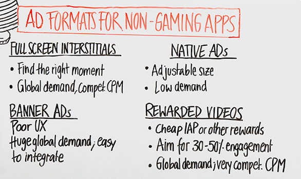 ad formats for non-gaming ad monetization