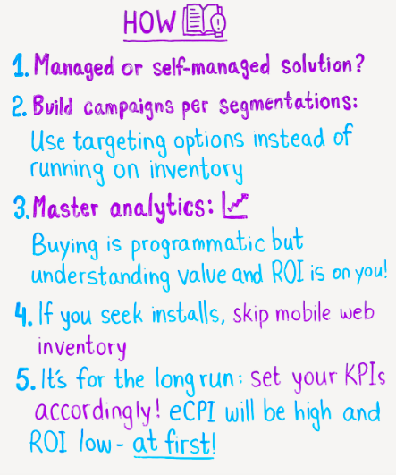programmatic advertising how to do it