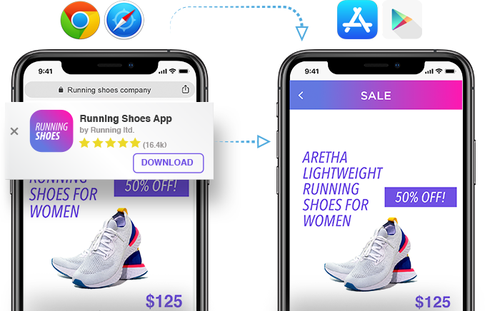 web-to-app journeys and ROI from deep linking