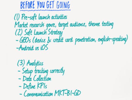 soft launch pre-launch checklist