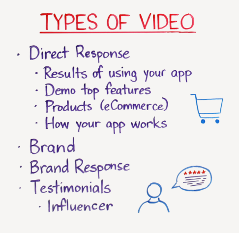 types of video ads