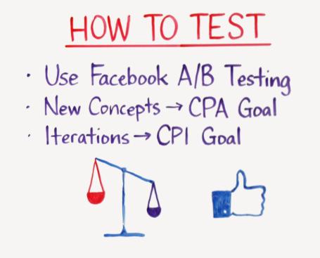 video ads A/B testing