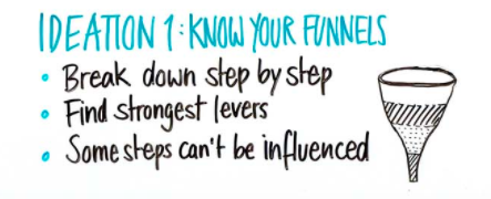 know your funnel for viral growth