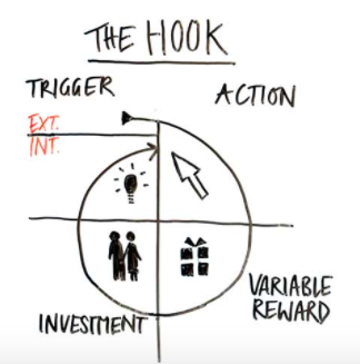 the hook model for viral growth