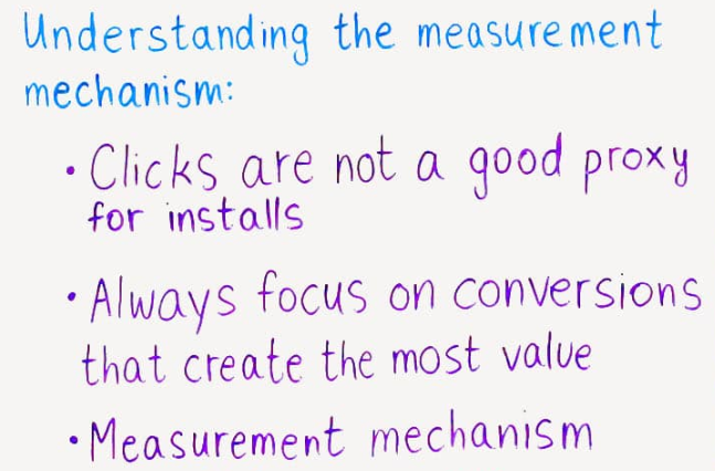 understanding AB testing