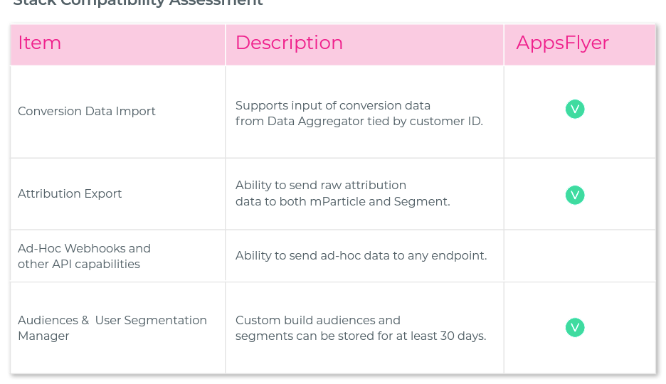 stack company assessment