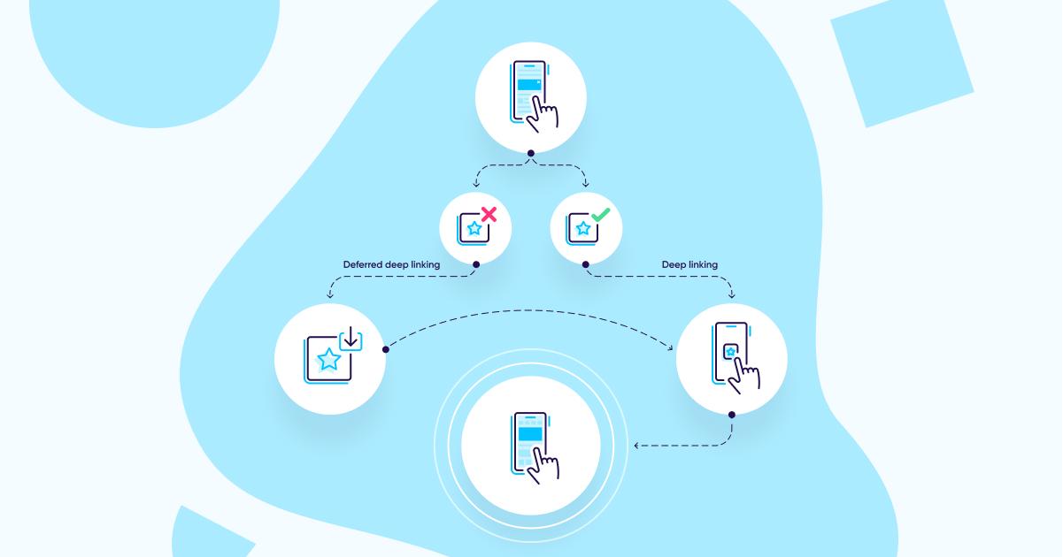 appsflyer releases onelink - og