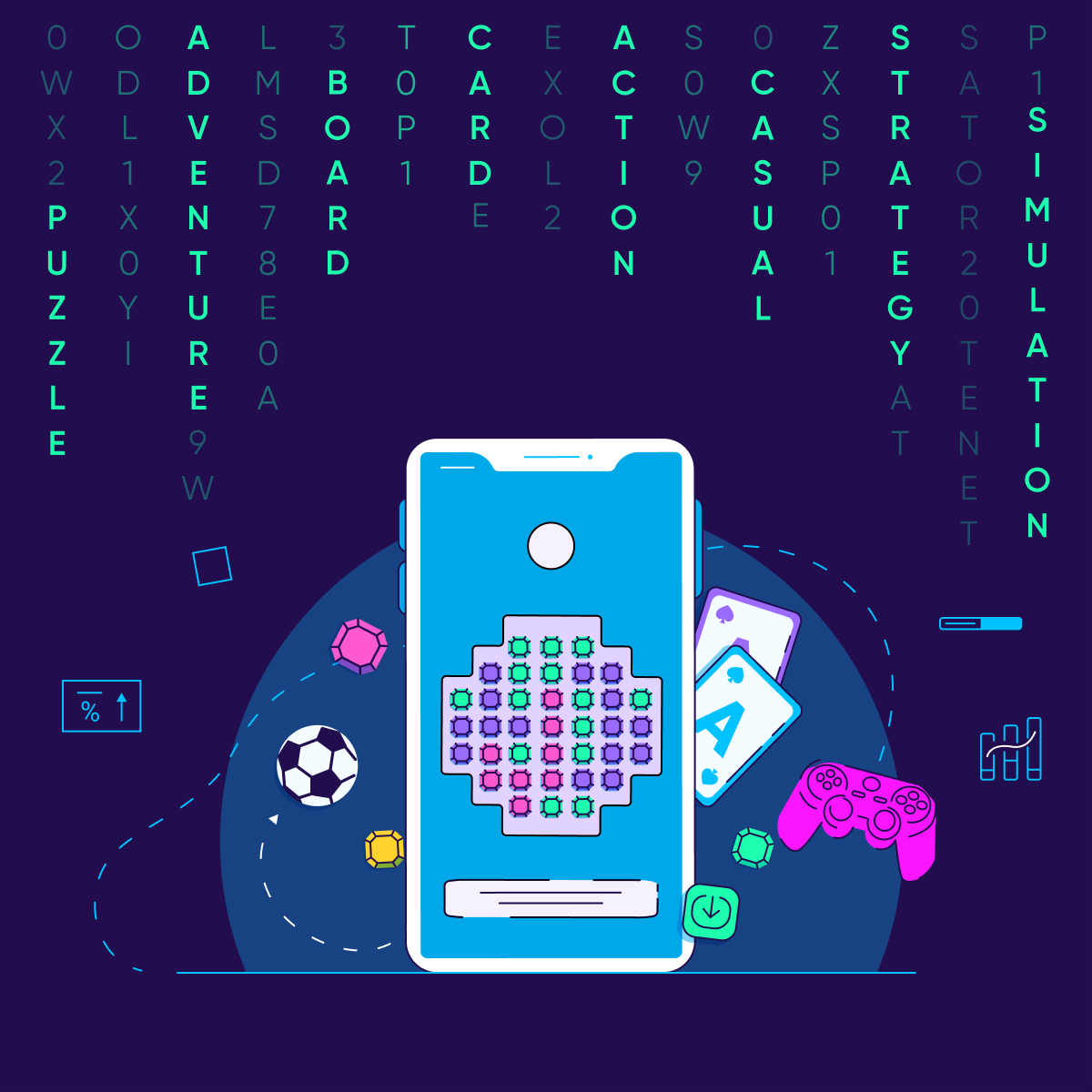mobile gaming genre affinity - Square