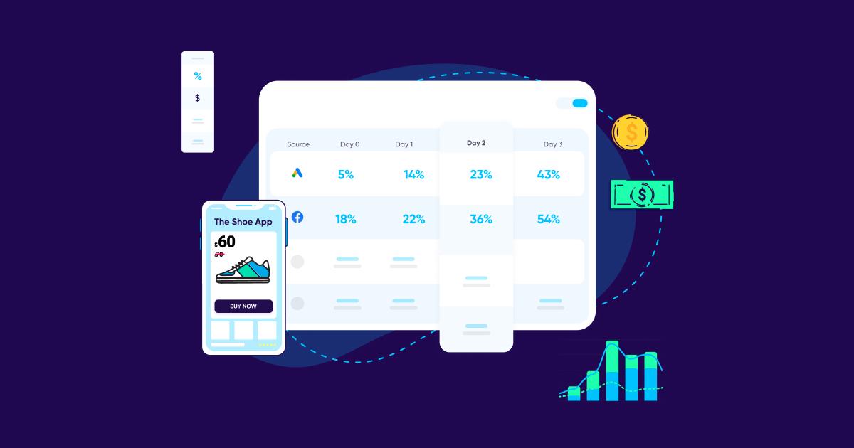 mobile roi measurement tips - OG