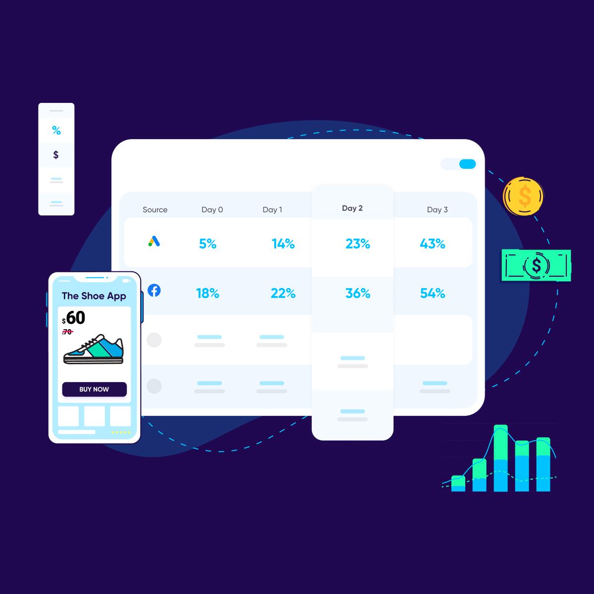 mobile roi measurement tips - Square