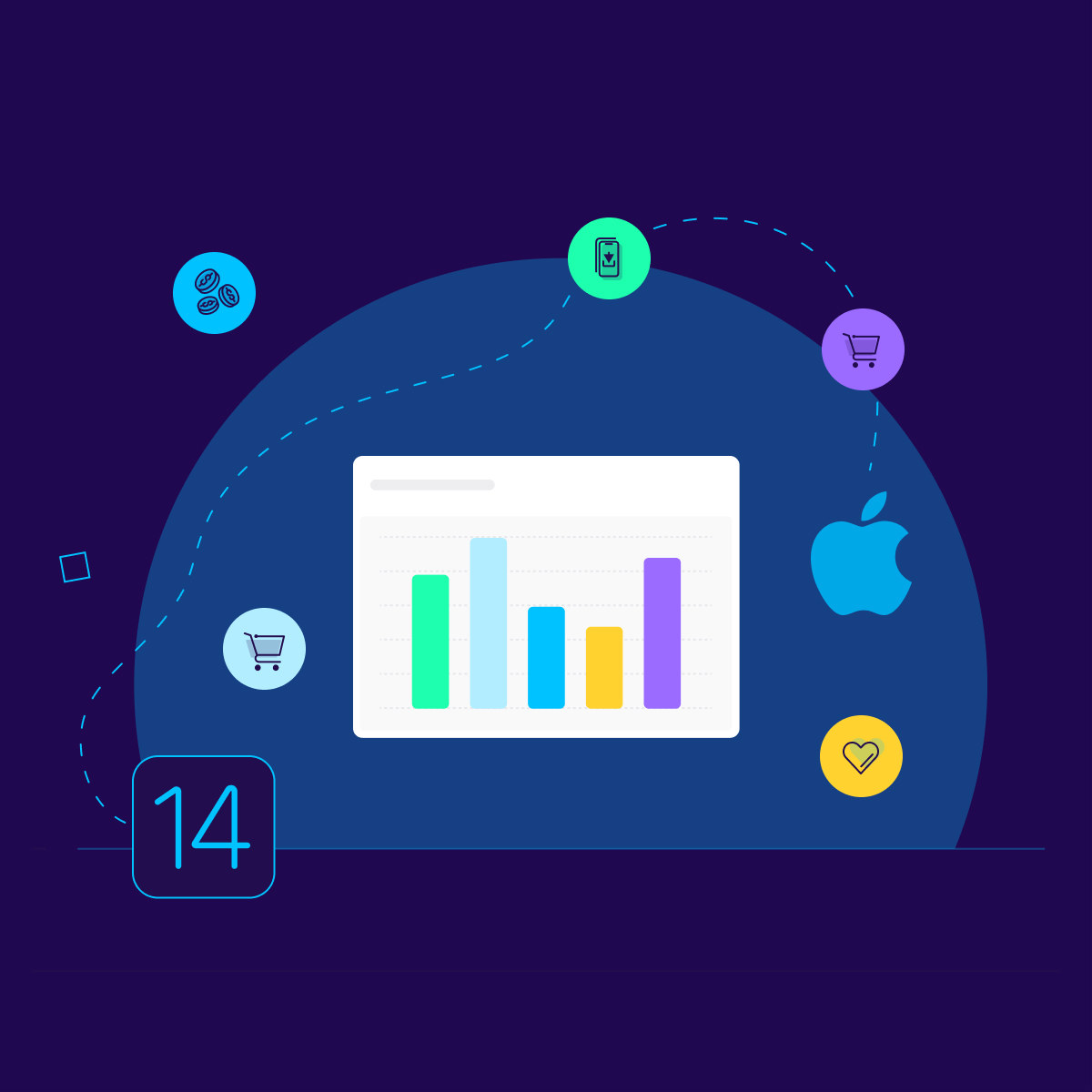 skadnetwork data insights - Square