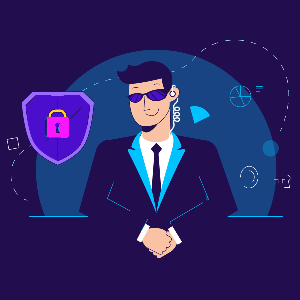 solving authentication authorization - Square