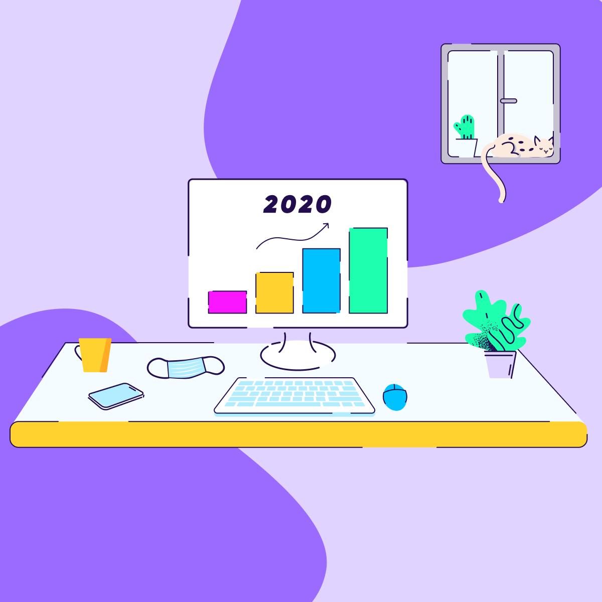 top app marketing trends - Square