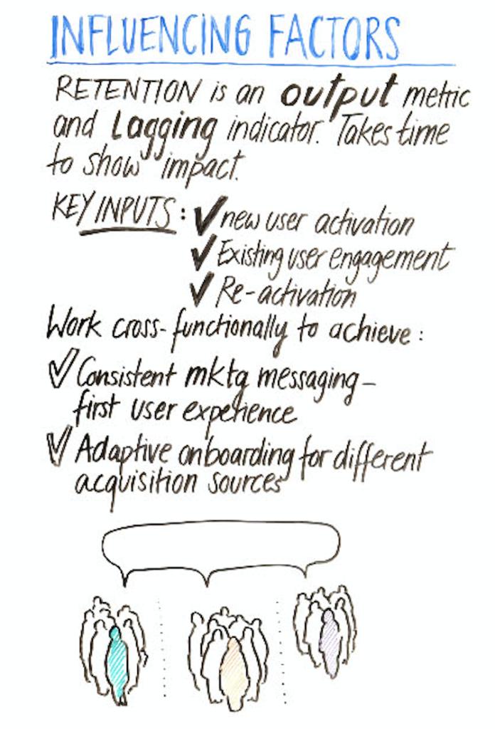 Mobile app retention: influencing factors