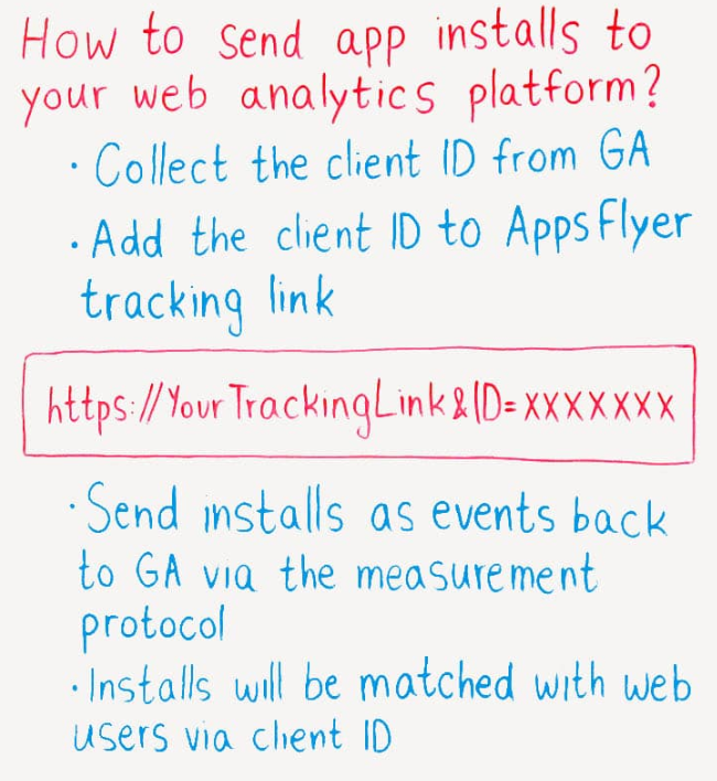 How to send installs to your web analytics platform
