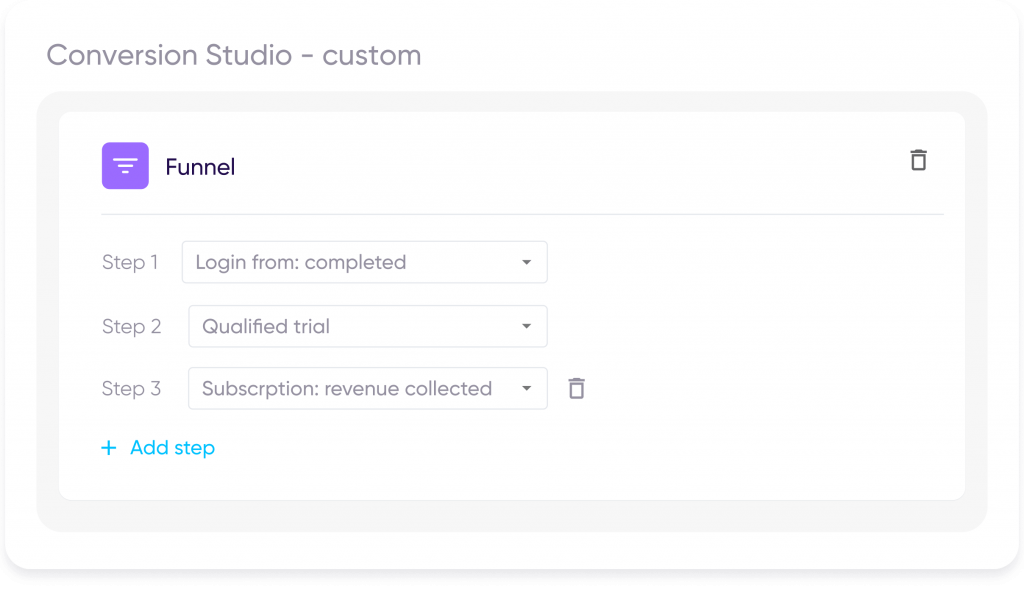 Conversion Studio: Subscription model example