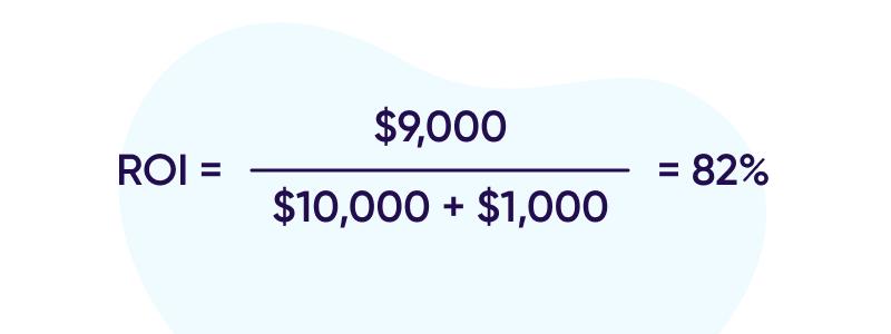 ROI profitability example